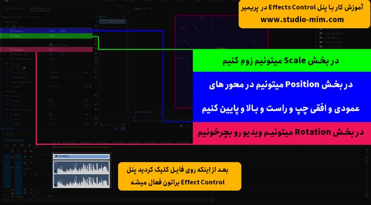 پنل Effect controls